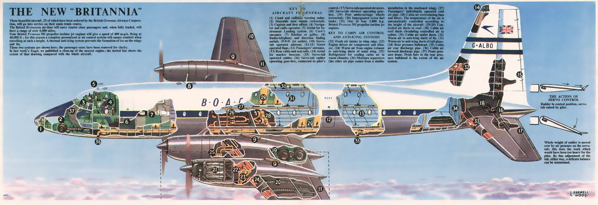 Первый прототип Bristol Britannia G-ALBO